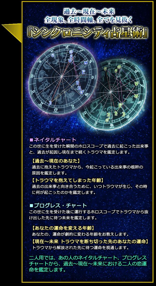 過去〜現在〜未来 全現象、全時間軸、すべてを見抜く『シンクロニシティ占星術』