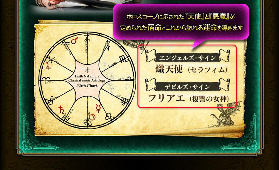 ホロスコープに示された『天使』と『悪魔』が定められた宿命とこれから訪れる運命を導きます